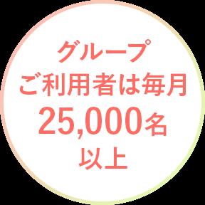 グループご利用者は毎月25,000名以上